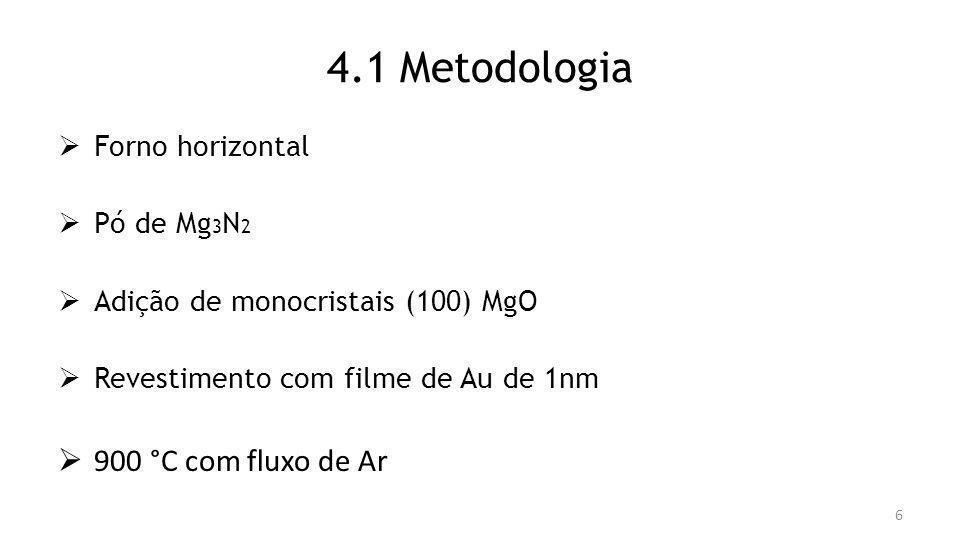4.1 Metodologia Forno horizontal Pó de Mg 3 N 2 Adição de monocristais (100) MgO Revestimento com filme de Au de 1nm 900 °C com fluxo de Ar 6