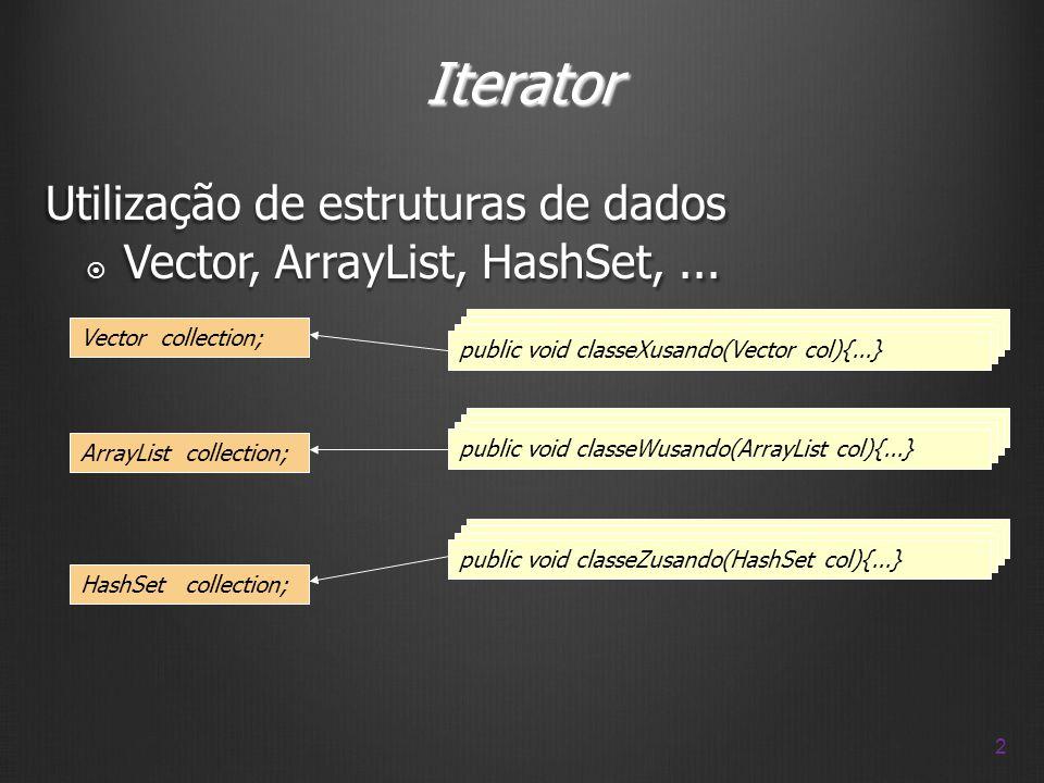 Iterator Utilização de estruturas de dados Vector, ArrayList, HashSet,... Vector, ArrayList, HashSet,... 2 Vector collection; public void classeZusand