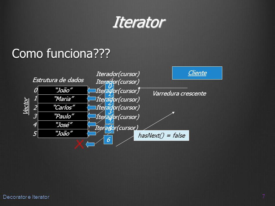 Iterator Como funciona??? 7 Decorator e Iterator Estrutura de dados João Maria Carlos Paulo José João 0 1 2 3 4 5 Cliente Varredura crescente Iterador