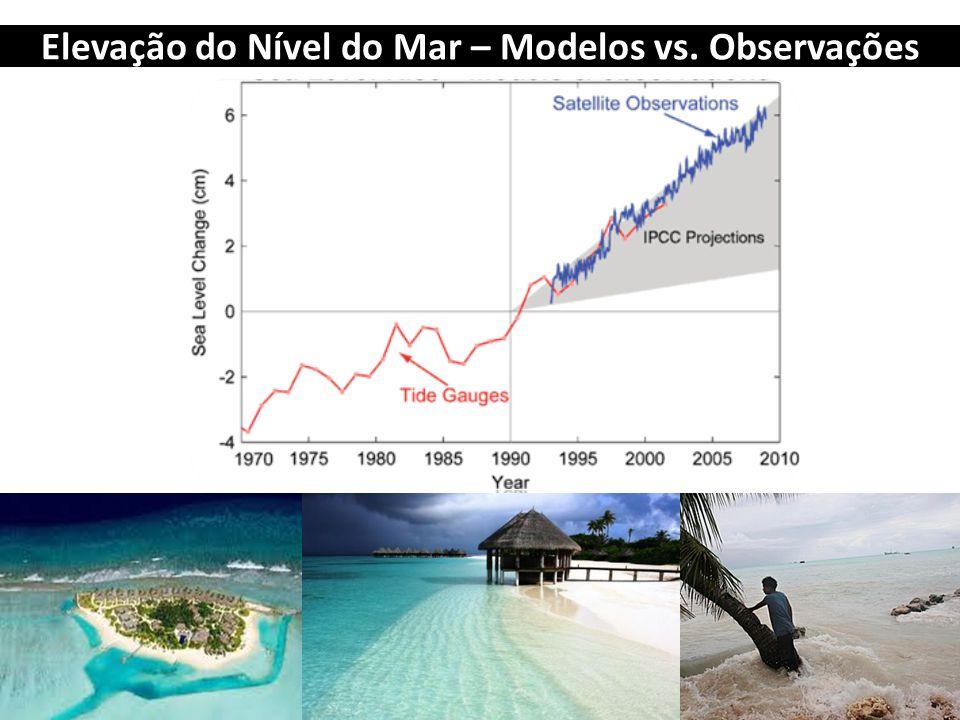 Elevação do Nível do Mar – Modelos vs. Observações