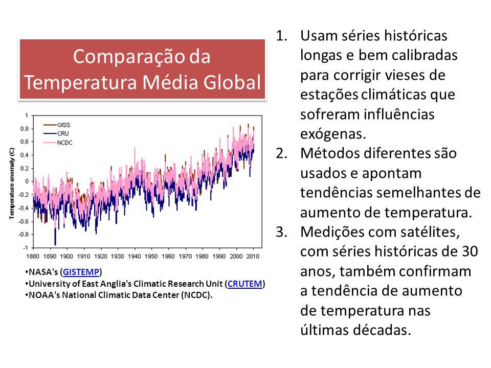 Comparação da Temperatura Média Global 1.Usam séries históricas longas e bem calibradas para corrigir vieses de estações climáticas que sofreram influências exógenas.