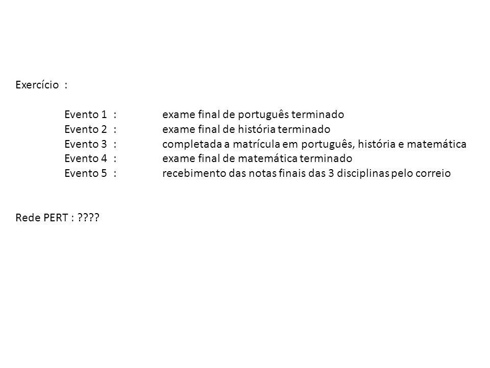 Exercício : Evento 1:exame final de português terminado Evento 2:exame final de história terminado Evento 3: completada a matrícula em português, hist