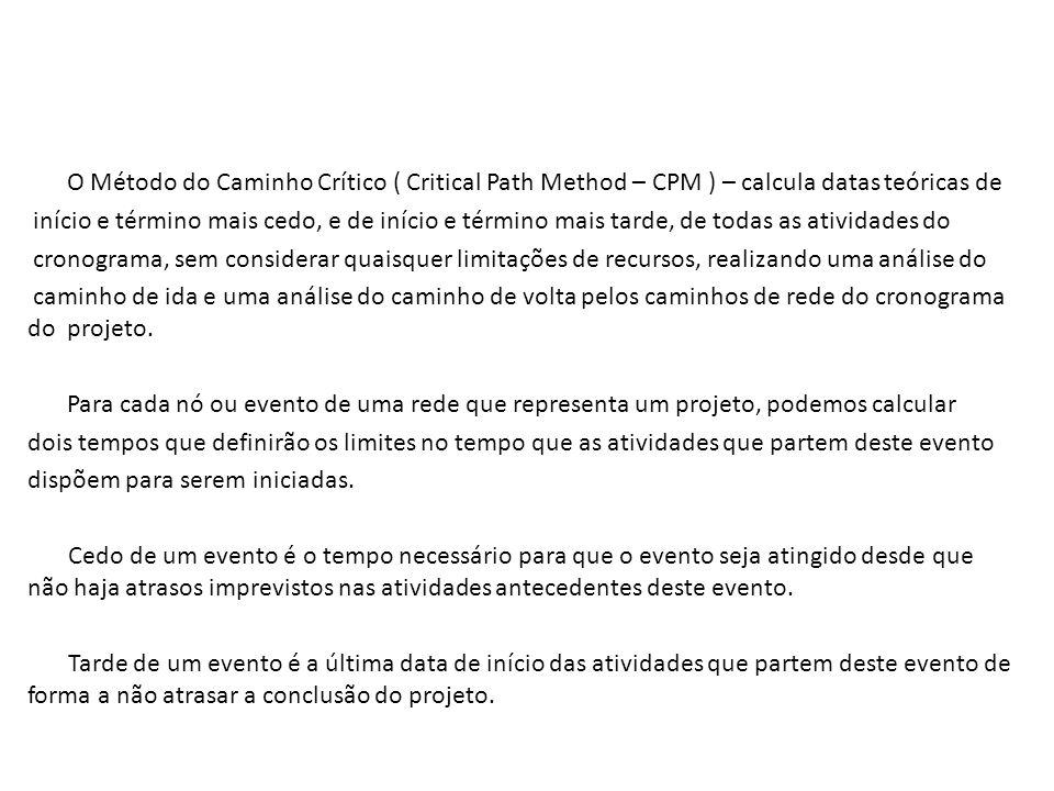 O Método do Caminho Crítico ( Critical Path Method – CPM ) – calcula datas teóricas de início e término mais cedo, e de início e término mais tarde, d