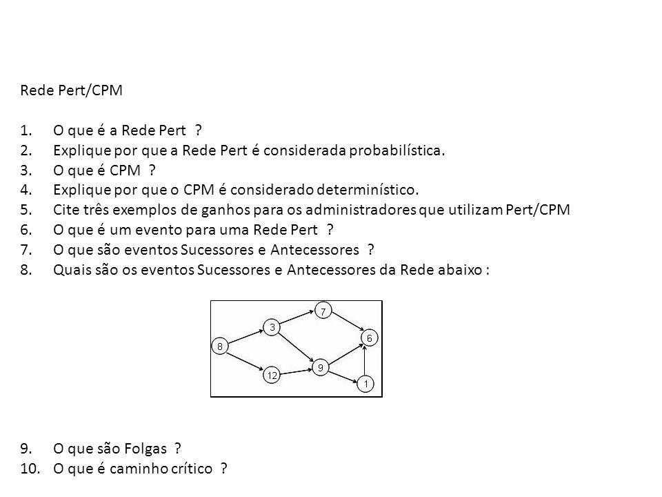Rede Pert/CPM 1.O que é a Rede Pert ? 2.Explique por que a Rede Pert é considerada probabilística. 3.O que é CPM ? 4.Explique por que o CPM é consider