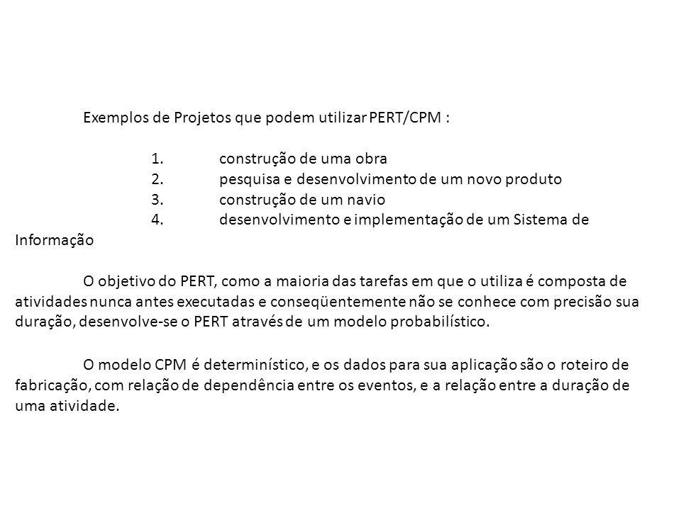 Exemplos de Projetos que podem utilizar PERT/CPM : 1.construção de uma obra 2.pesquisa e desenvolvimento de um novo produto 3.construção de um navio 4