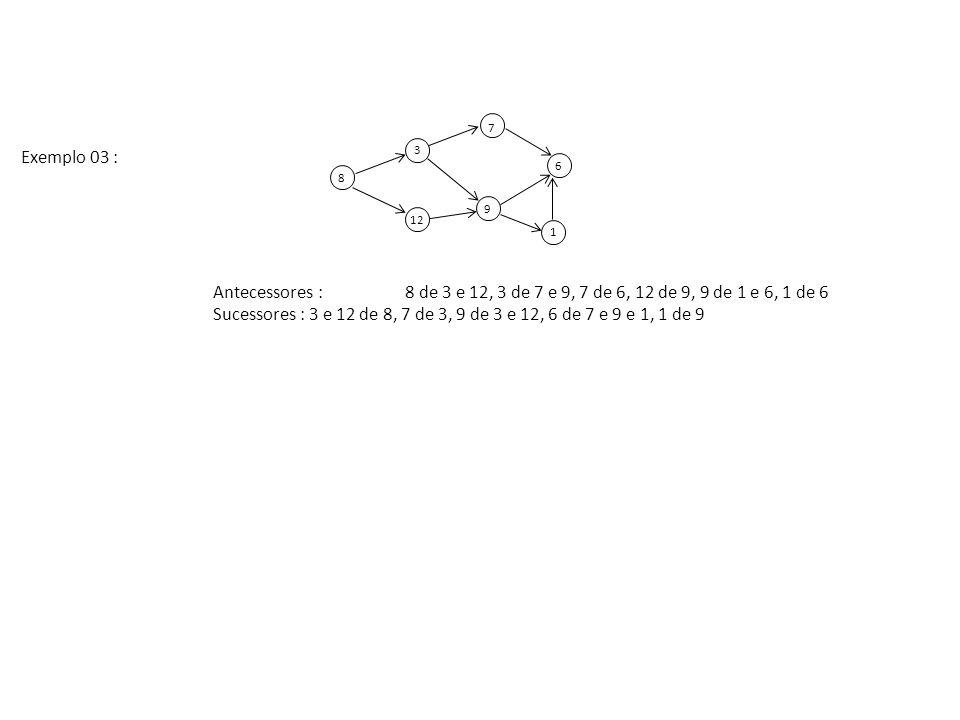 Na Rede PERT, são inseridas letras que indicam as Atividades que são executadas entre os dois eventos.