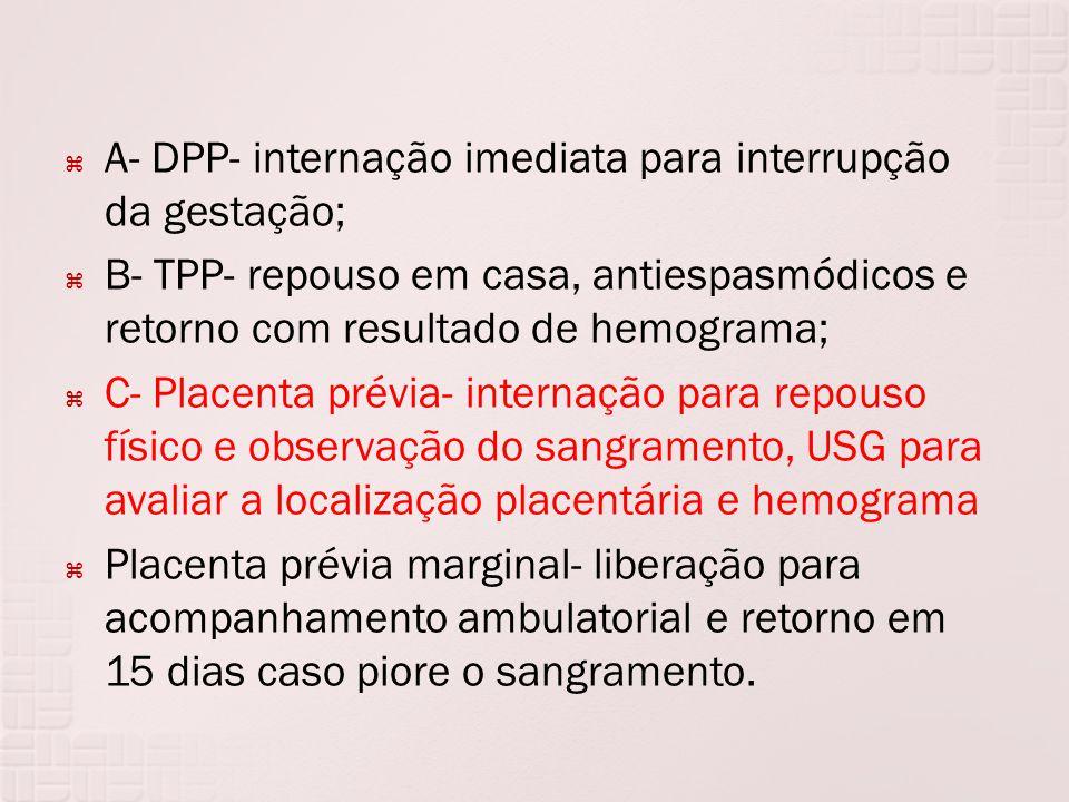 A- DPP- internação imediata para interrupção da gestação; B- TPP- repouso em casa, antiespasmódicos e retorno com resultado de hemograma; C- Placenta