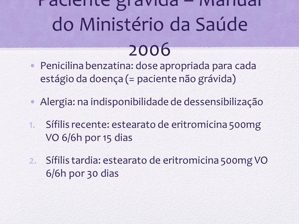 Paciente grávida – Manual do Ministério da Saúde 2006 Penicilina benzatina: dose apropriada para cada estágio da doença (= paciente não grávida) Alerg