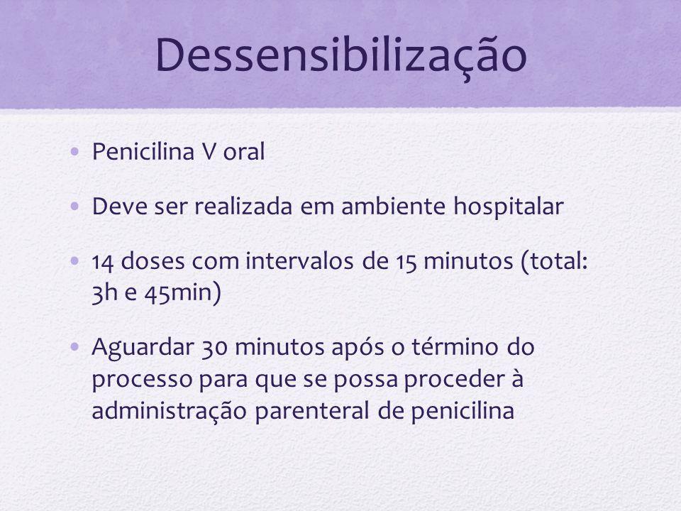Dessensibilização Penicilina V oral Deve ser realizada em ambiente hospitalar 14 doses com intervalos de 15 minutos (total: 3h e 45min) Aguardar 30 mi