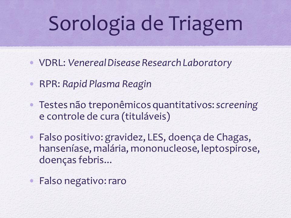 Sorologia de Triagem VDRL: Venereal Disease Research Laboratory RPR: Rapid Plasma Reagin Testes não treponêmicos quantitativos: screening e controle d
