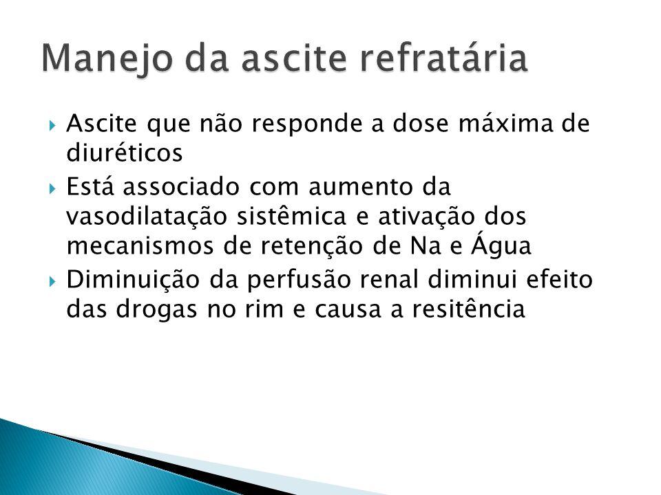 Ascite que não responde a dose máxima de diuréticos Está associado com aumento da vasodilatação sistêmica e ativação dos mecanismos de retenção de Na