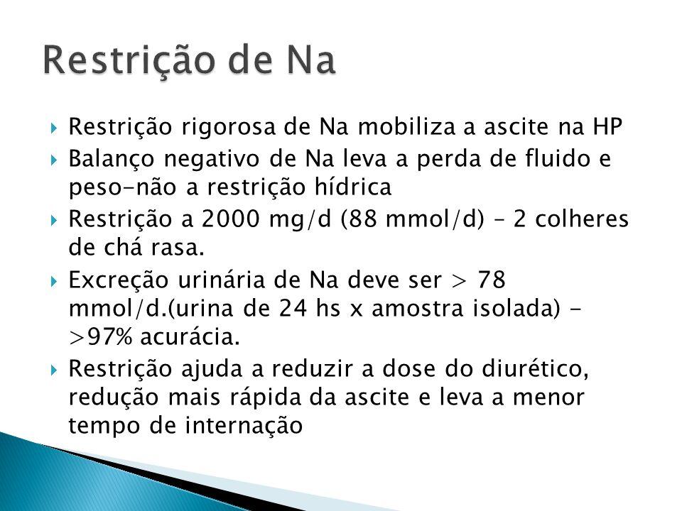 Restrição rigorosa de Na mobiliza a ascite na HP Balanço negativo de Na leva a perda de fluido e peso-não a restrição hídrica Restrição a 2000 mg/d (8