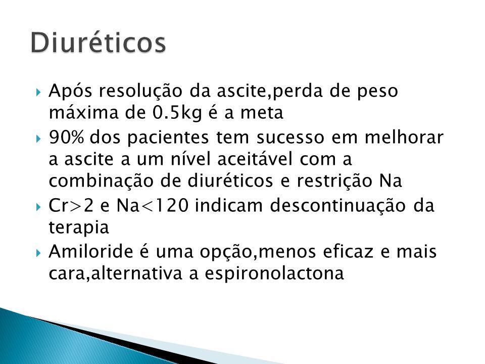 Após resolução da ascite,perda de peso máxima de 0.5kg é a meta 90% dos pacientes tem sucesso em melhorar a ascite a um nível aceitável com a combinaç