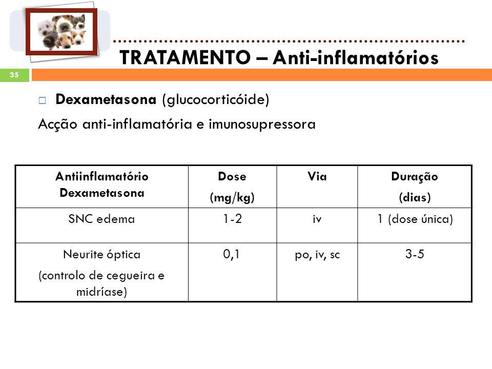 35 TRATAMENTO – Anti-inflamatórios Dexametasona (glucocorticóide) Acção anti-inflamatória e imunosupressora Antiinflamatório Dexametasona Dose (mg/kg) ViaDuração (dias) SNC edema1-2iv1 (dose única) Neurite óptica (controlo de cegueira e midríase) 0,1po, iv, sc3-5