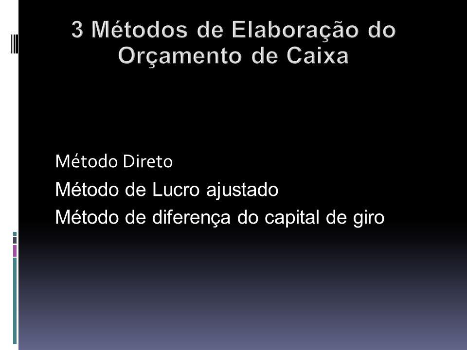 Método Direto Método de Lucro ajustado Método de diferença do capital de giro