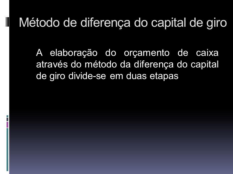 Método de diferença do capital de giro A elaboração do orçamento de caixa através do método da diferença do capital de giro divide-se em duas etapas