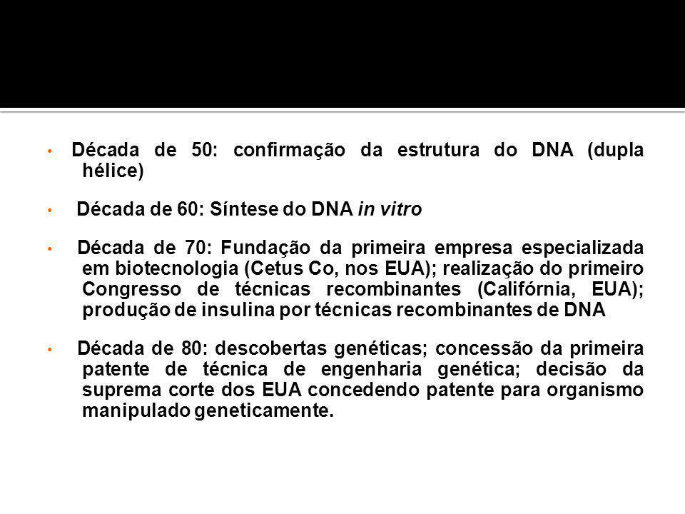 Década de 50: confirmação da estrutura do DNA (dupla hélice) Década de 60: Síntese do DNA in vitro Década de 70: Fundação da primeira empresa especial