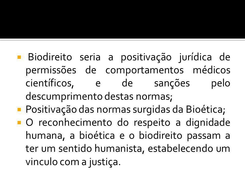 Biodireito seria a positivação jurídica de permissões de comportamentos médicos científicos, e de sanções pelo descumprimento destas normas; Positivaç