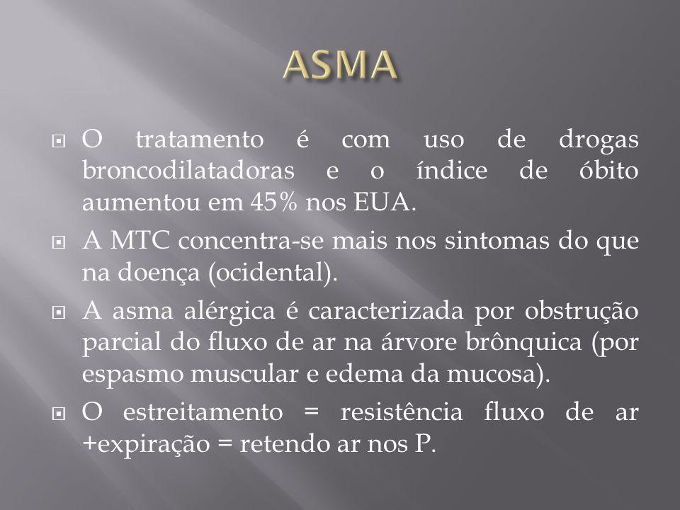 O tratamento é com uso de drogas broncodilatadoras e o índice de óbito aumentou em 45% nos EUA. A MTC concentra-se mais nos sintomas do que na doença