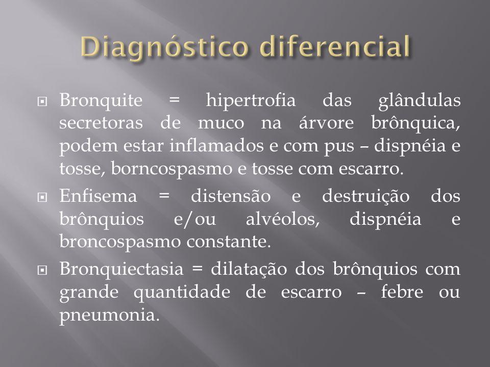 Bronquite = hipertrofia das glândulas secretoras de muco na árvore brônquica, podem estar inflamados e com pus – dispnéia e tosse, borncospasmo e toss