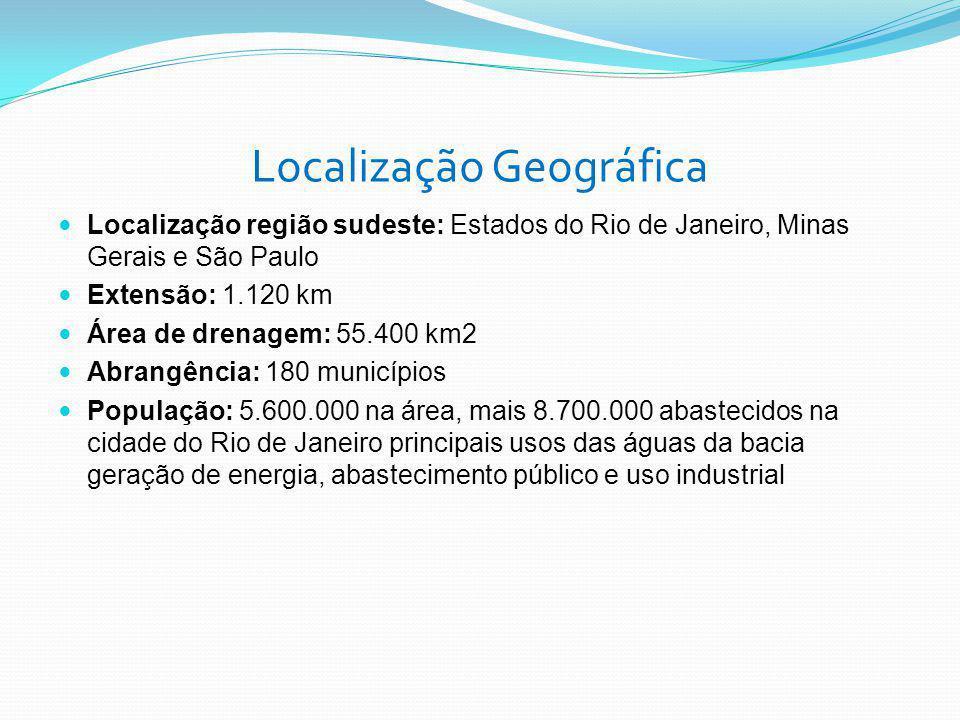 Localização Geográfica Localização região sudeste: Estados do Rio de Janeiro, Minas Gerais e São Paulo Extensão: 1.120 km Área de drenagem: 55.400 km2
