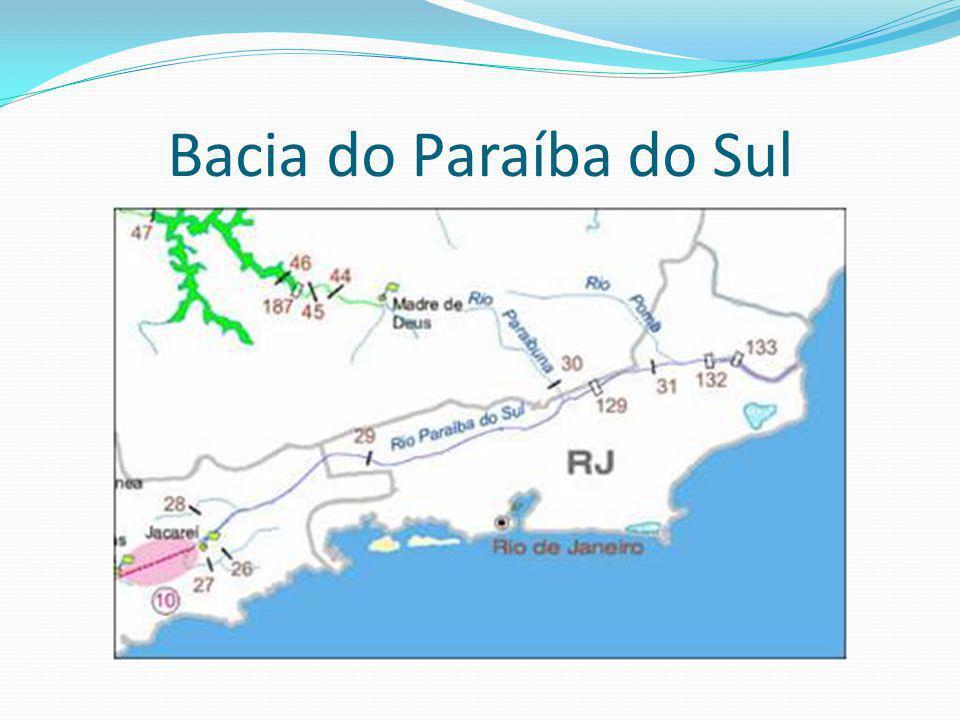 Bacia do Paraíba do Sul