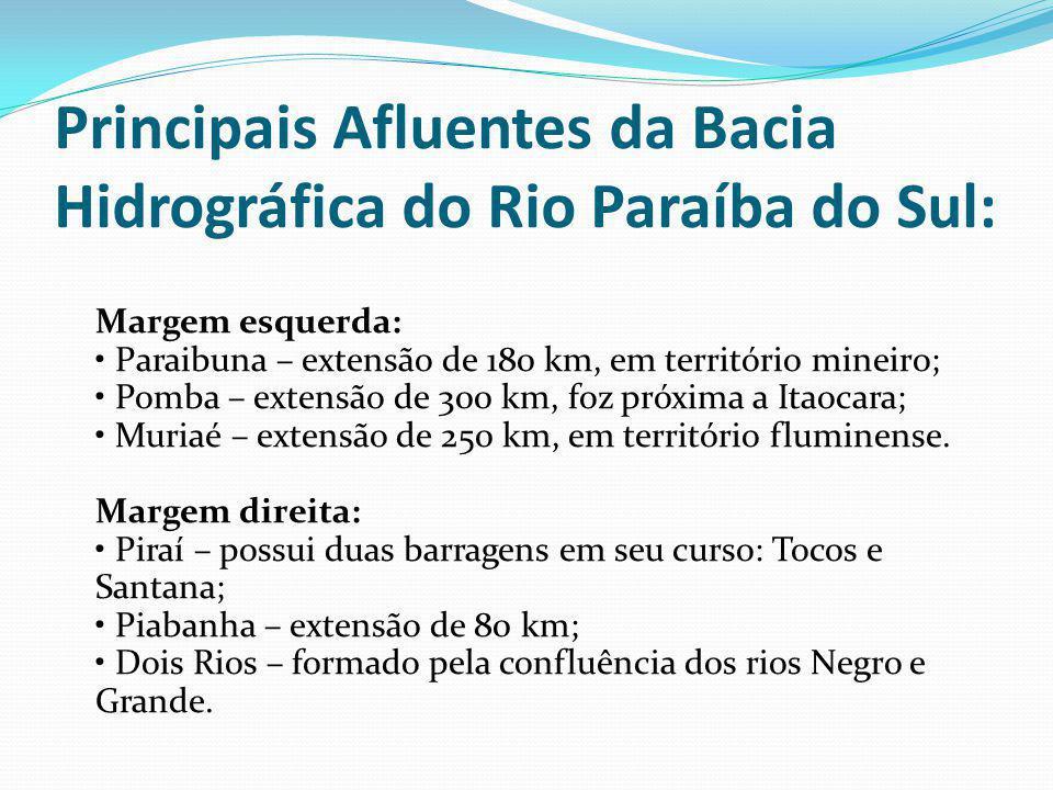 Principais Afluentes da Bacia Hidrográfica do Rio Paraíba do Sul: Margem esquerda: Paraibuna – extensão de 180 km, em território mineiro; Pomba – extensão de 300 km, foz próxima a Itaocara; Muriaé – extensão de 250 km, em território fluminense.