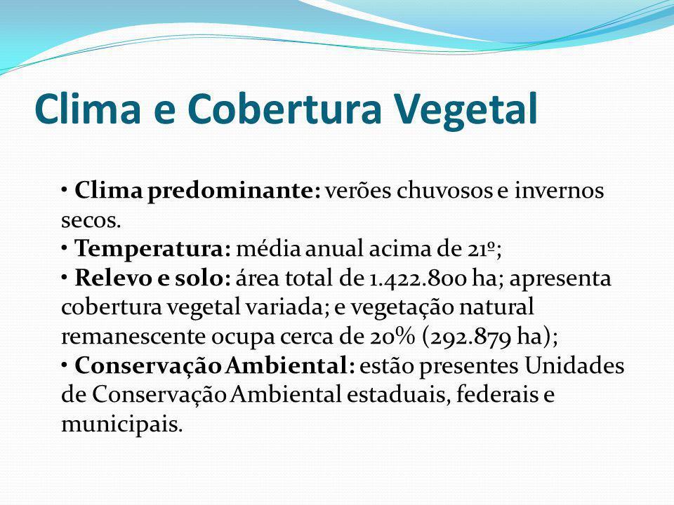 Clima e Cobertura Vegetal Clima predominante: verões chuvosos e invernos secos. Temperatura: média anual acima de 21º; Relevo e solo: área total de 1.