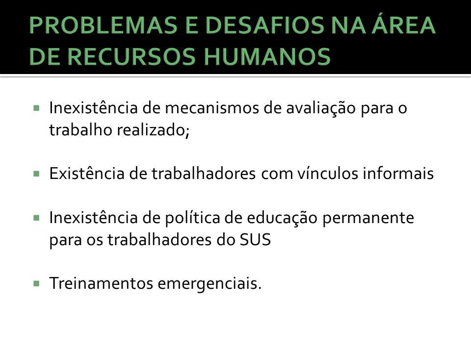 Inexistência de mecanismos de avaliação para o trabalho realizado; Existência de trabalhadores com vínculos informais Inexistência de política de educação permanente para os trabalhadores do SUS Treinamentos emergenciais.