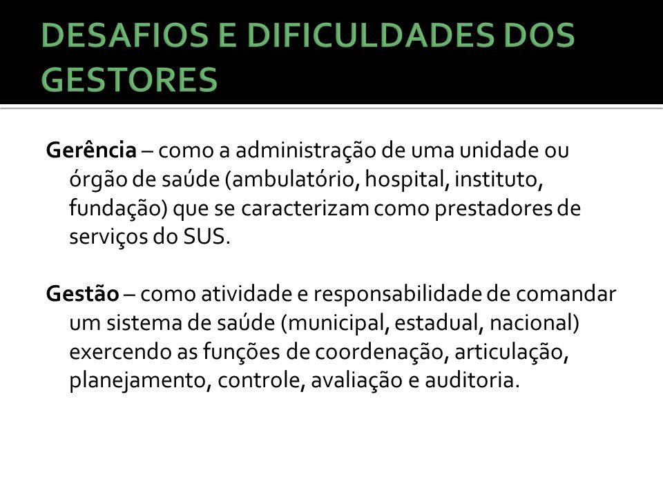 Gerência – como a administração de uma unidade ou órgão de saúde (ambulatório, hospital, instituto, fundação) que se caracterizam como prestadores de serviços do SUS.