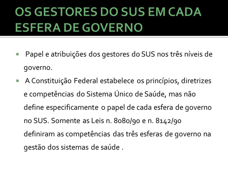 Papel e atribuições dos gestores do SUS nos três níveis de governo.
