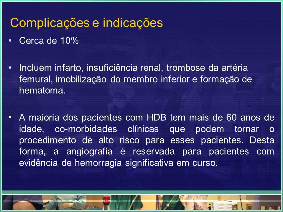 Complicações e indicações Cerca de 10% Incluem infarto, insuficiência renal, trombose da artéria femural, imobilização do membro inferior e formação d