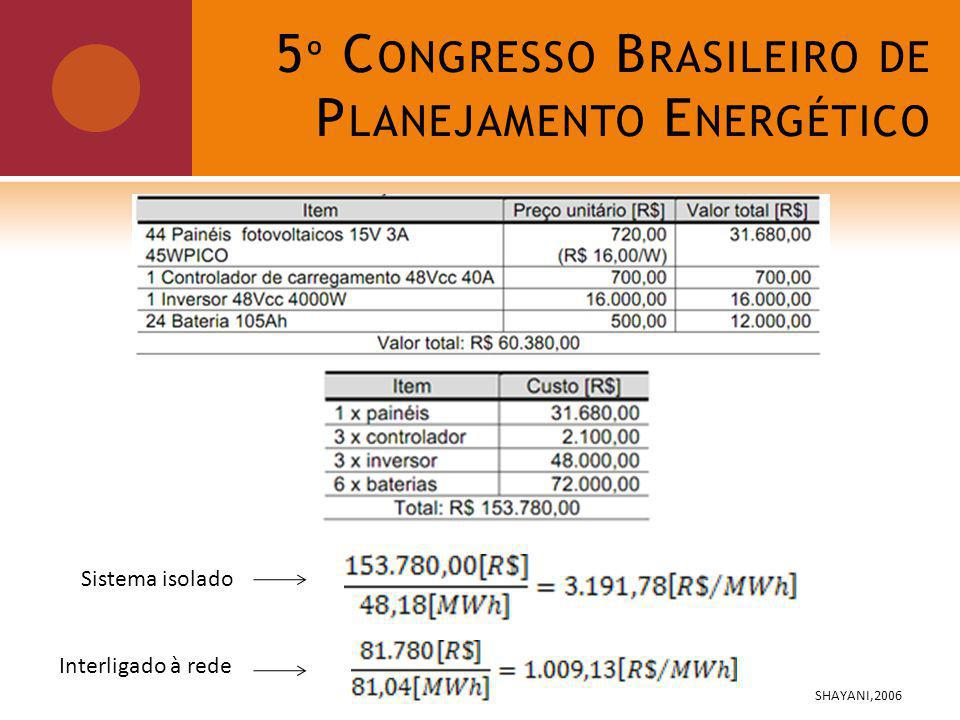 5 º C ONGRESSO B RASILEIRO DE P LANEJAMENTO E NERGÉTICO SHAYANI,2006 Sistema isolado Interligado à rede