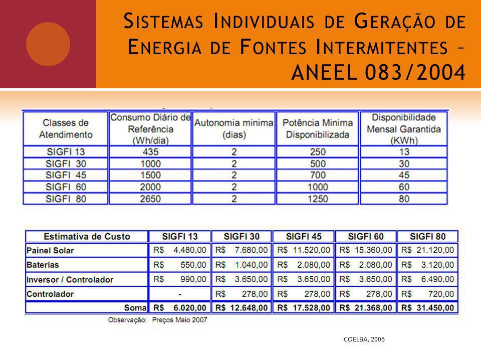 S ISTEMAS I NDIVIDUAIS DE G ERAÇÃO DE E NERGIA DE F ONTES I NTERMITENTES – ANEEL 083/2004 COELBA, 2006