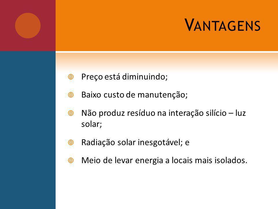 V ANTAGENS Preço está diminuindo; Baixo custo de manutenção; Não produz resíduo na interação silício – luz solar; Radiação solar inesgotável; e Meio de levar energia a locais mais isolados.