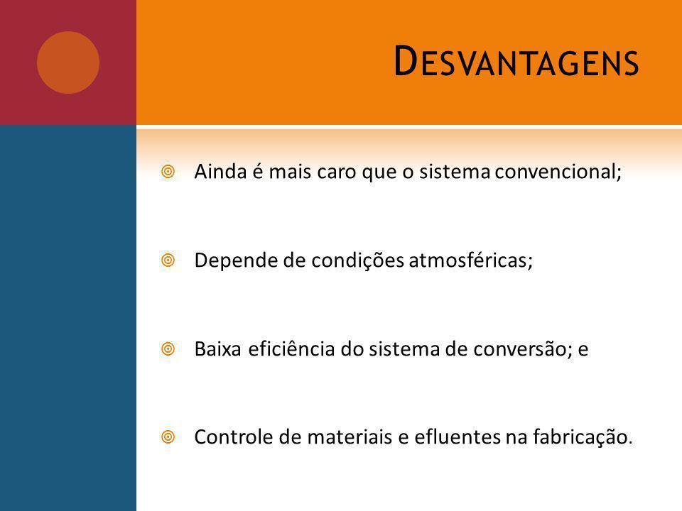 D ESVANTAGENS Ainda é mais caro que o sistema convencional; Depende de condições atmosféricas; Baixa eficiência do sistema de conversão; e Controle de materiais e efluentes na fabricação.
