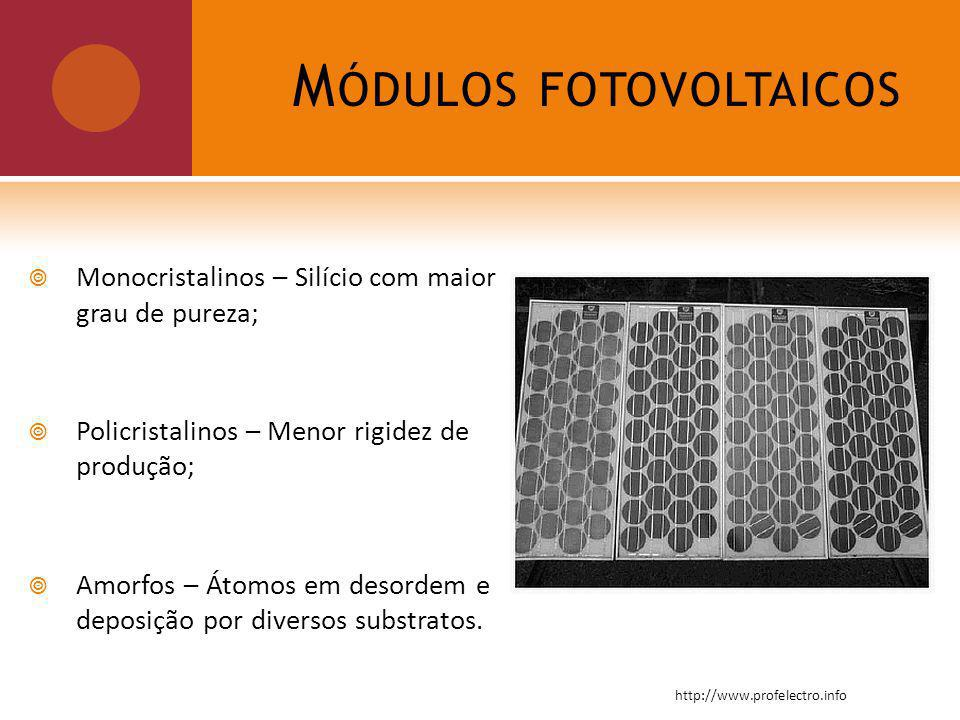 M ÓDULOS FOTOVOLTAICOS Monocristalinos – Silício com maior grau de pureza; Policristalinos – Menor rigidez de produção; Amorfos – Átomos em desordem e deposição por diversos substratos.