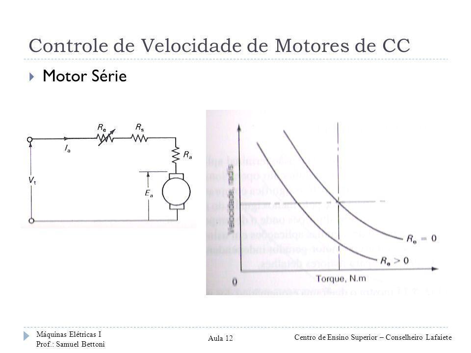 Controle de Velocidade de Motores de CC Motor Série Máquinas Elétricas I Prof.: Samuel Bettoni Centro de Ensino Superior – Conselheiro Lafaiete Aula 12