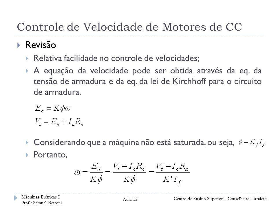 Controle de Velocidade de Motores de CC Revisão Relativa facilidade no controle de velocidades; A equação da velocidade pode ser obtida através da eq.