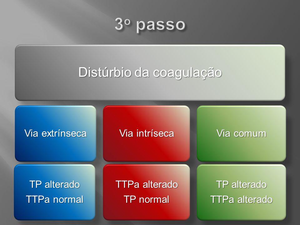 Distúrbio da coagulação Via extrínseca Via intríseca Via comum TP alterado TTPa normal TTPa alterado TP normal TP alterado TTPa alterado