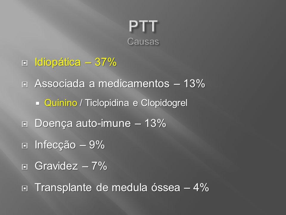 Idiopática – 37% Idiopática – 37% Associada a medicamentos – 13% Associada a medicamentos – 13% Quinino / Ticlopidina e Clopidogrel Quinino / Ticlopid
