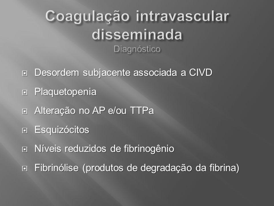Desordem subjacente associada a CIVD Desordem subjacente associada a CIVD Plaquetopenia Plaquetopenia Alteração no AP e/ou TTPa Alteração no AP e/ou T