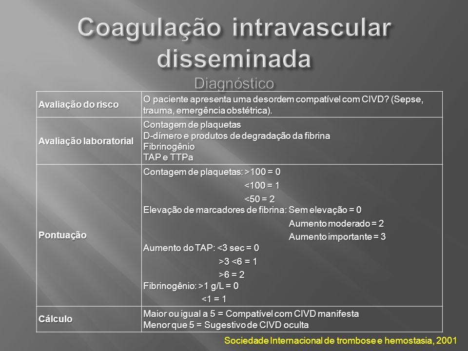 Avaliação do risco O paciente apresenta uma desordem compatível com CIVD? (Sepse, trauma, emergência obstétrica). Avaliação laboratorial Contagem de p