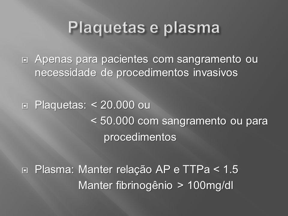Apenas para pacientes com sangramento ou necessidade de procedimentos invasivos Apenas para pacientes com sangramento ou necessidade de procedimentos