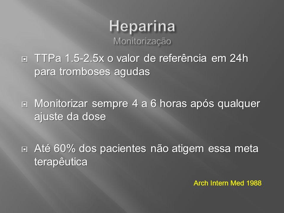 TTPa 1.5-2.5x o valor de referência em 24h para tromboses agudas TTPa 1.5-2.5x o valor de referência em 24h para tromboses agudas Monitorizar sempre 4