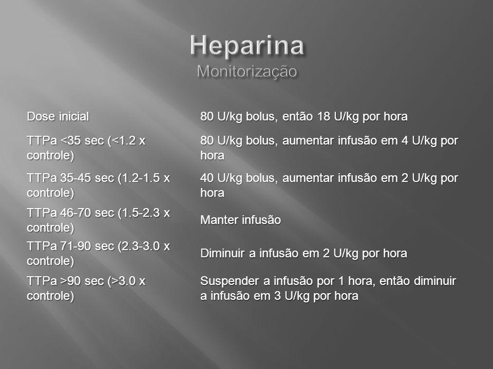 Dose inicial 80 U/kg bolus, então 18 U/kg por hora TTPa <35 sec (<1.2 x controle) 80 U/kg bolus, aumentar infusão em 4 U/kg por hora TTPa 35-45 sec (1