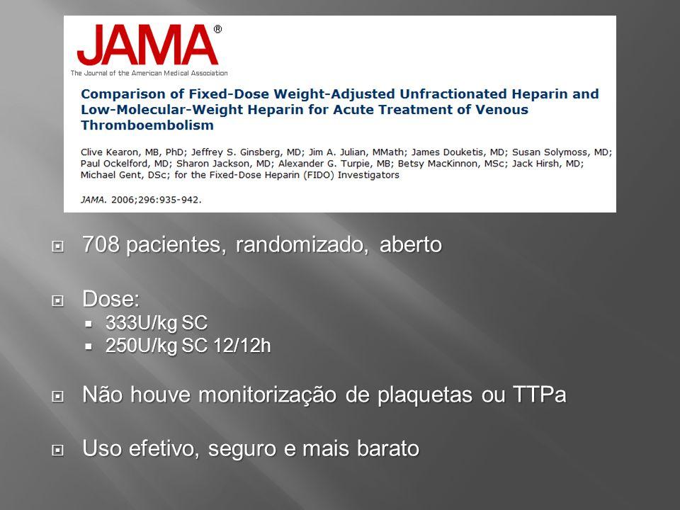 708 pacientes, randomizado, aberto 708 pacientes, randomizado, aberto Dose: Dose: 333U/kg SC 333U/kg SC 250U/kg SC 12/12h 250U/kg SC 12/12h Não houve