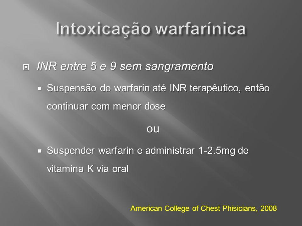 INR entre 5 e 9 sem sangramento INR entre 5 e 9 sem sangramento Suspensão do warfarin até INR terapêutico, então continuar com menor dose Suspensão do