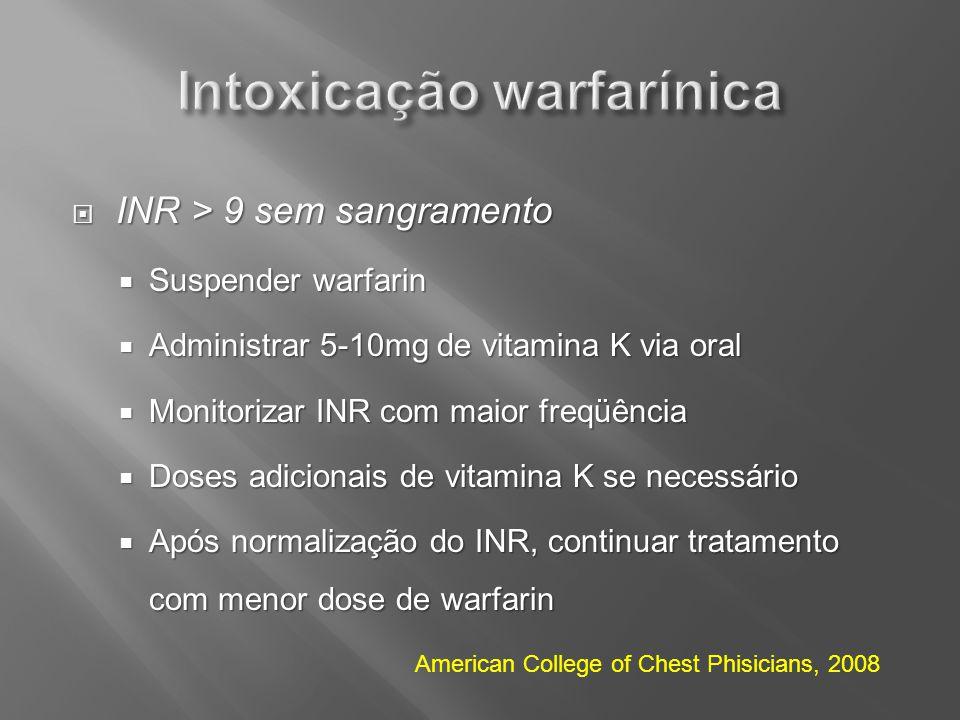 INR > 9 sem sangramento INR > 9 sem sangramento Suspender warfarin Suspender warfarin Administrar 5-10mg de vitamina K via oral Administrar 5-10mg de