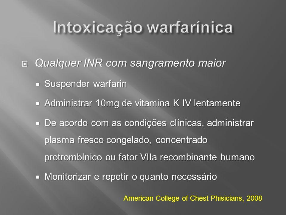 Qualquer INR com sangramento maior Qualquer INR com sangramento maior Suspender warfarin Suspender warfarin Administrar 10mg de vitamina K IV lentamen